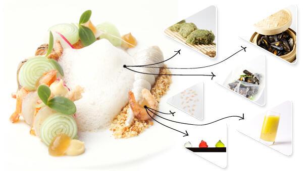 Nederlands kennisplatform Gastronomixs voor chefs gelanceerd in UK & Ierland